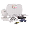 PROTEUS kit Комплект радиоканальной GSM сигнализации.